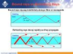 bound rays vs refracting rays