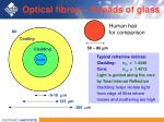 optical fibres threads of glass
