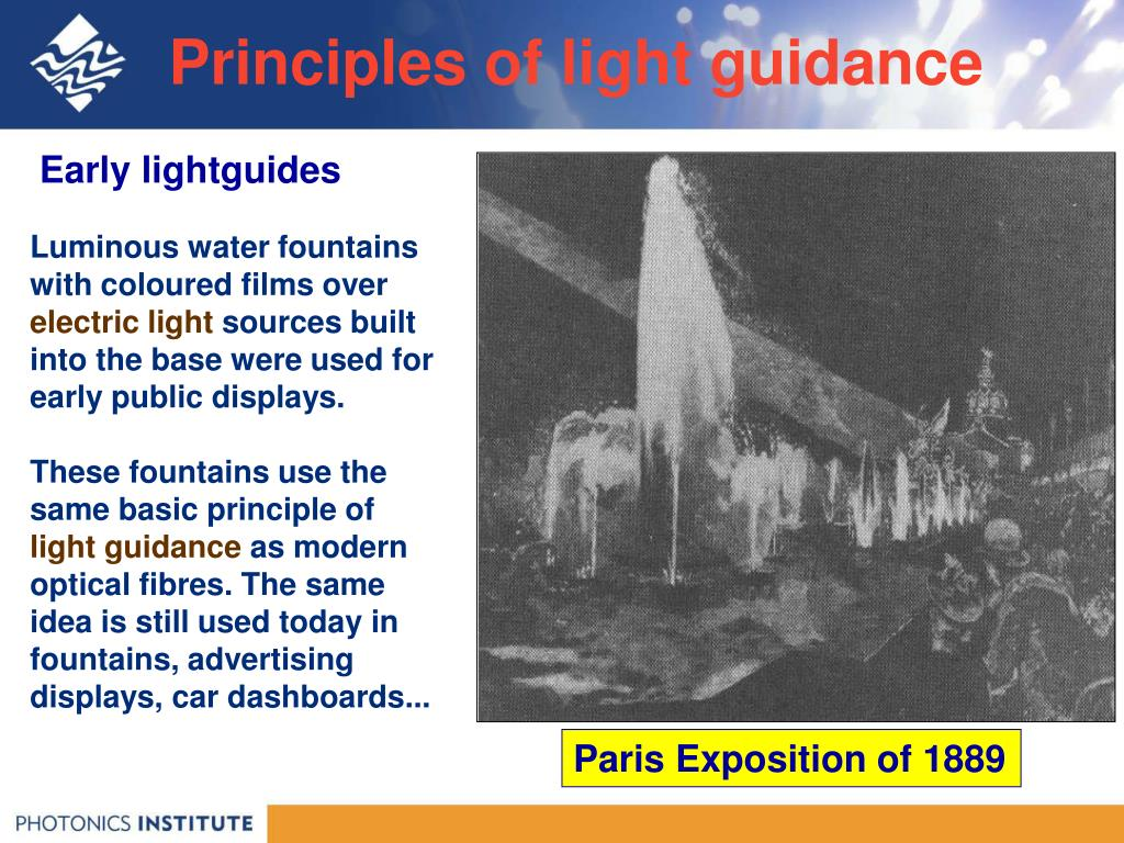 principles of light guidance l.