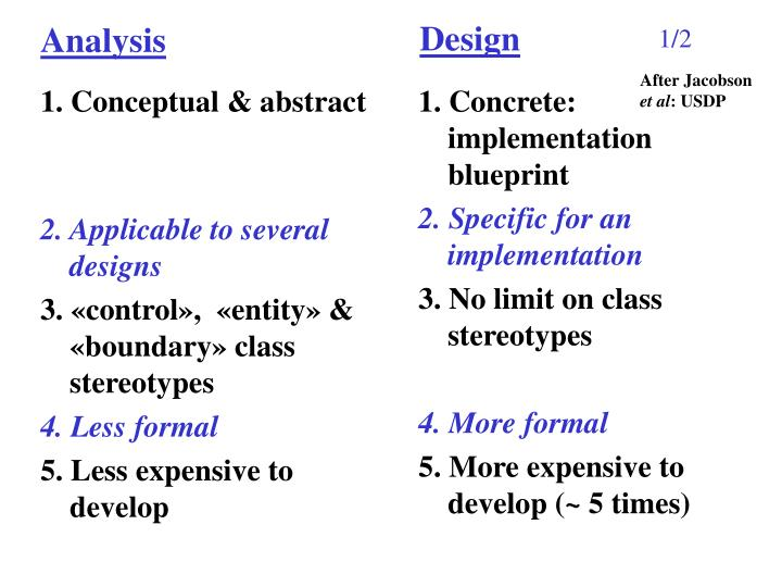 1. Conceptual & abstract