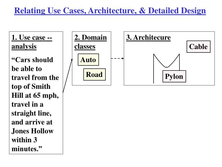 Relating Use Cases, Architecture, & Detailed Design