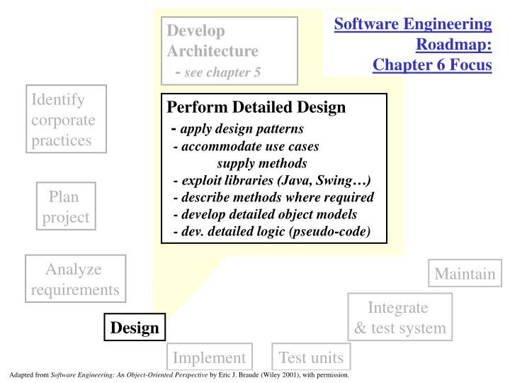 Software engineering roadmap chapter 6 focus
