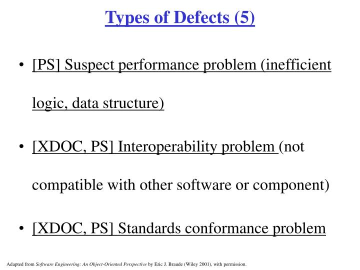 Types of Defects (5)