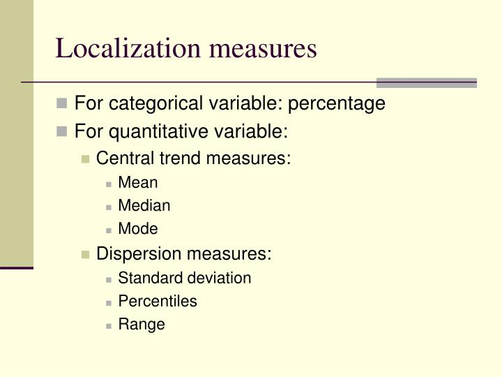 Localization measures