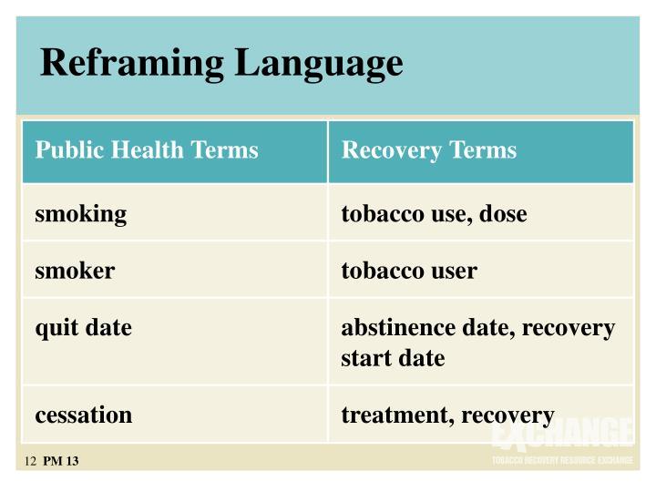 Reframing Language