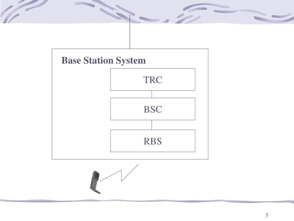Base Station System