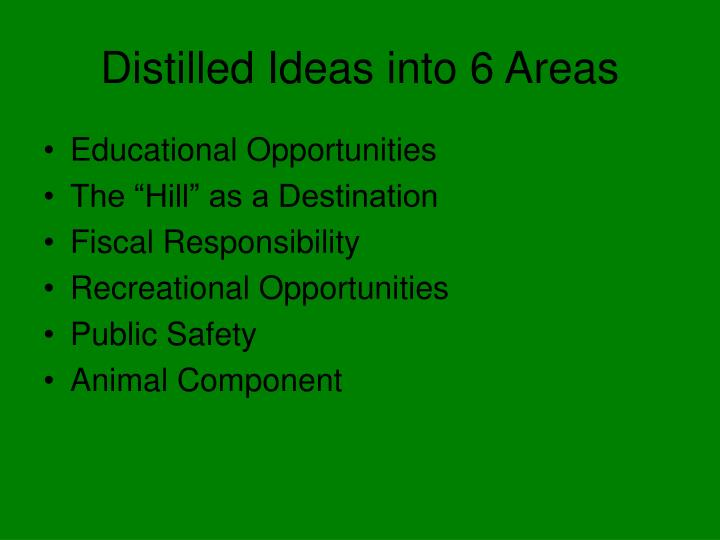 Distilled Ideas into 6 Areas