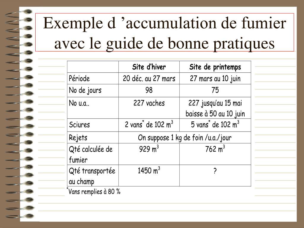 Exemple d'accumulation de fumier  avec le guide de bonne pratiques