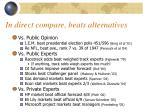 in direct compare beats alternatives