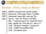 timeline policy analysis market