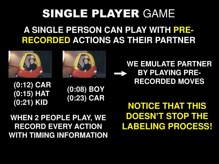 WE EMULATE PARTNER BY PLAYING PRE- RECORDED MOVES