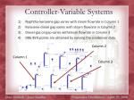 controller variable systems