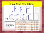 final type simulation