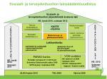 sosiaali ja terveydenhuollon lains d nt uudistus