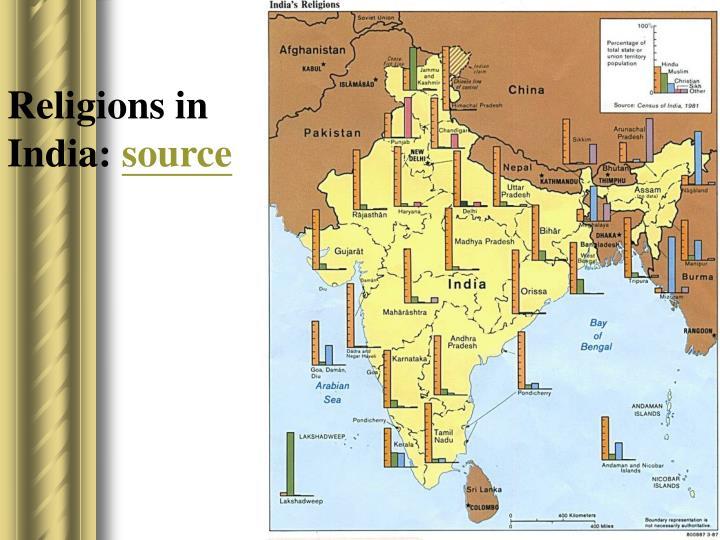 Religions in India: