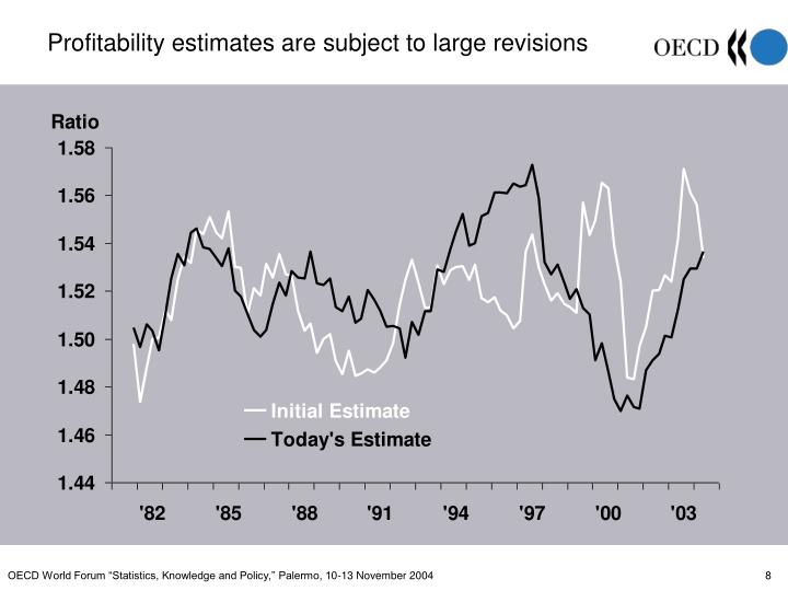 Profitability estimates are subject to large revisions