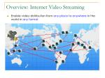 overview internet video streaming