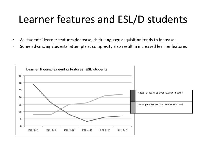 Learner features and ESL/D students