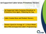 ad supported cable seizes primetime viewers