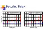 decoding delay