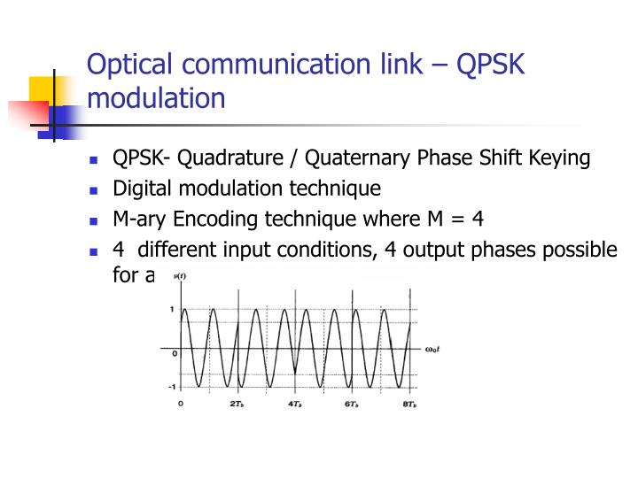 qpsk modulation Qpsk modulation and demodulation qpsk modulation: in digital modulation techniques a set of basis functions are chosen for a particular modulation.