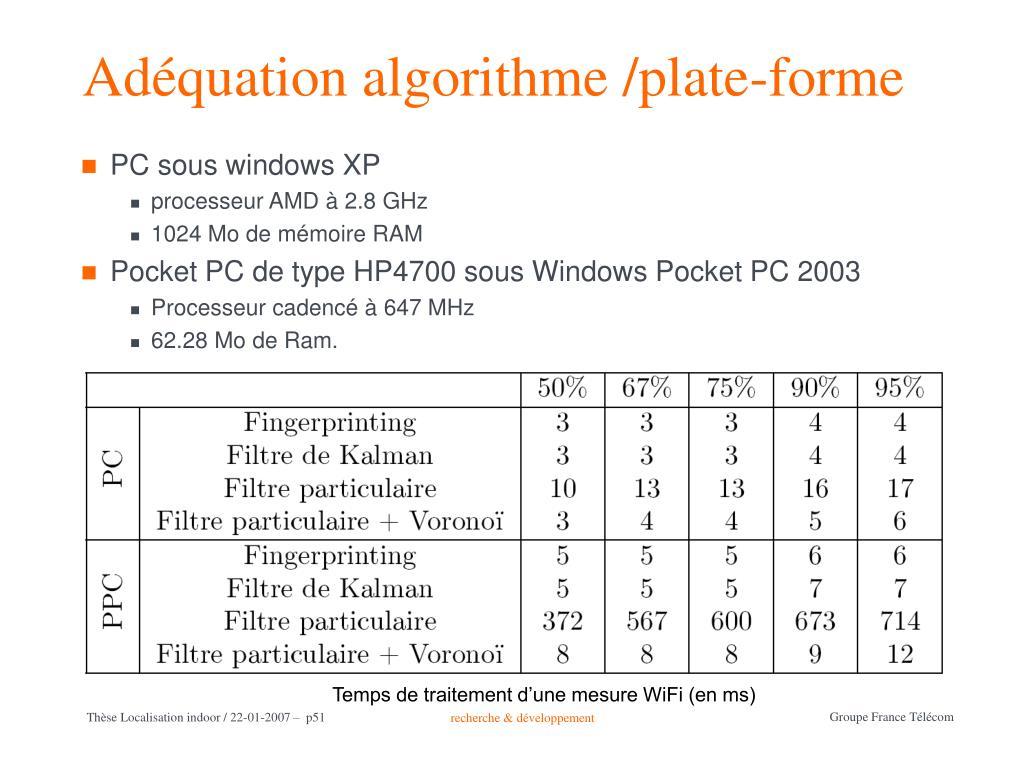Adéquation algorithme /plate-forme