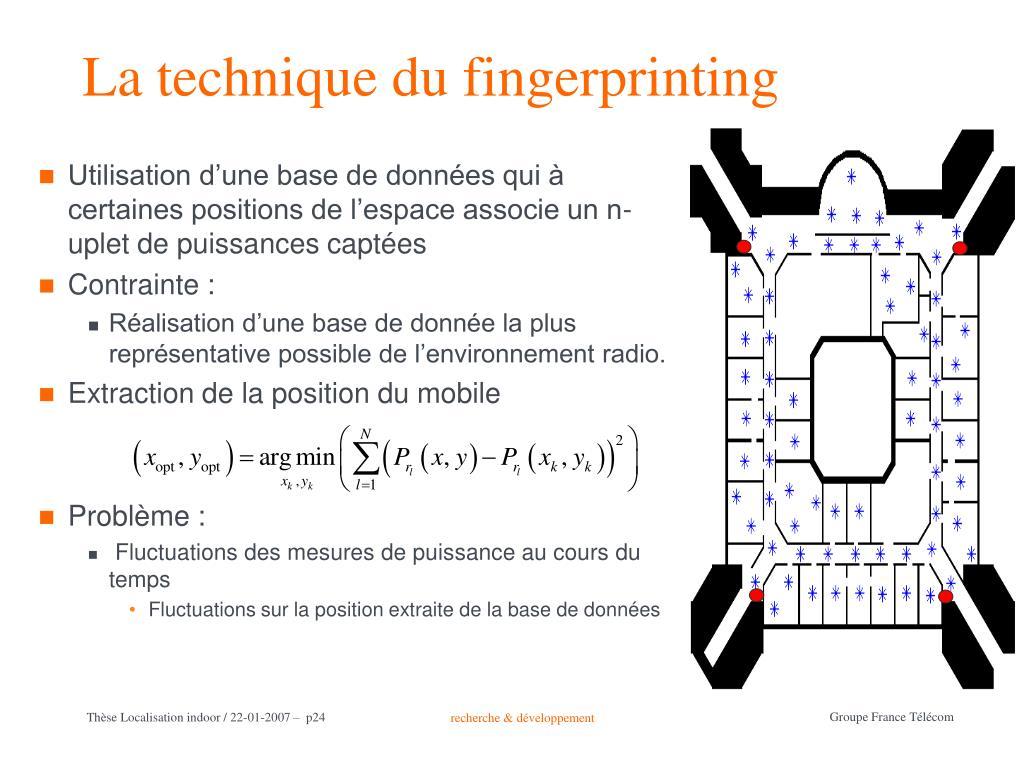 La technique du fingerprinting