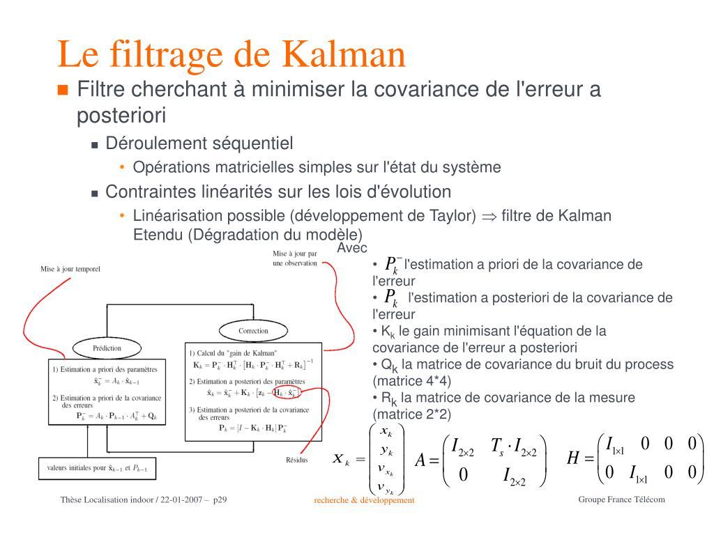 Le filtrage de Kalman