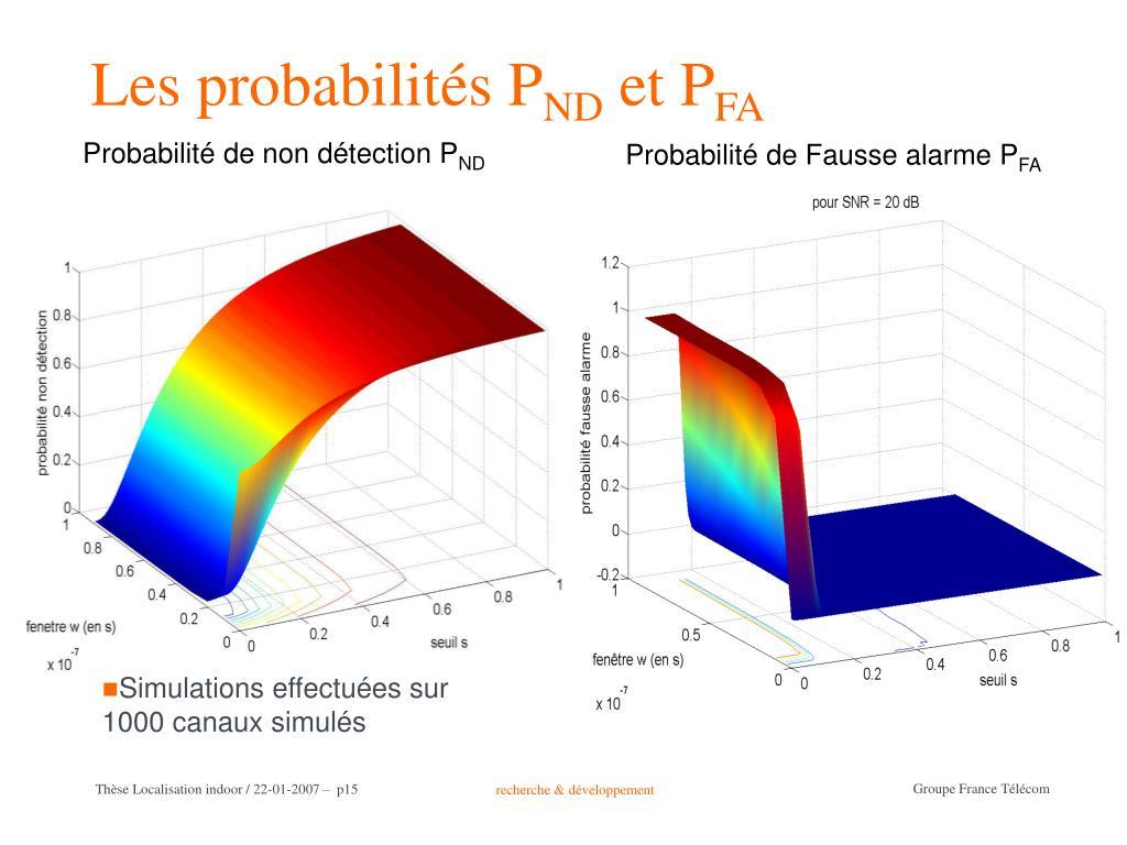 Les probabilités P