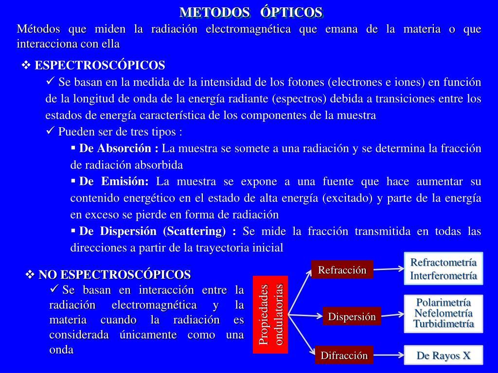 METODOS   ÓPTICOS