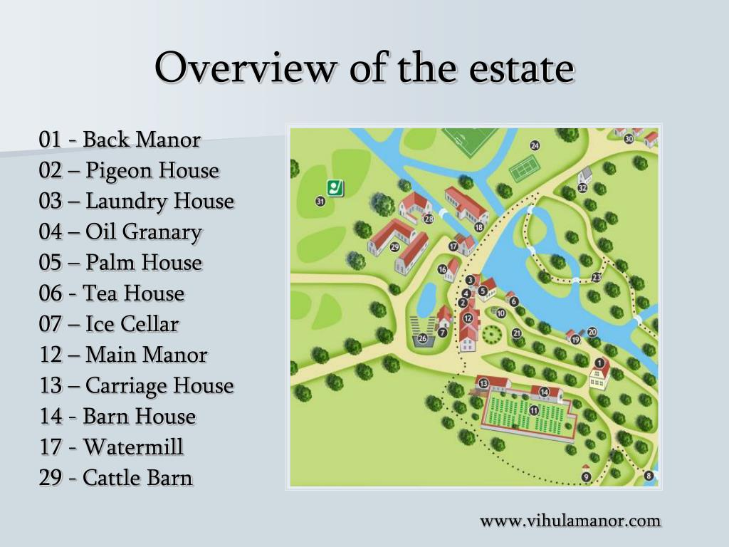 Overview of the estate