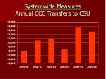 systemwide measures annual ccc transfers to csu