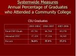 systemwide measures annual percentage of graduates who attended a community college13