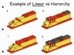 example of linear vs hierarchy8