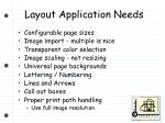 layout application needs