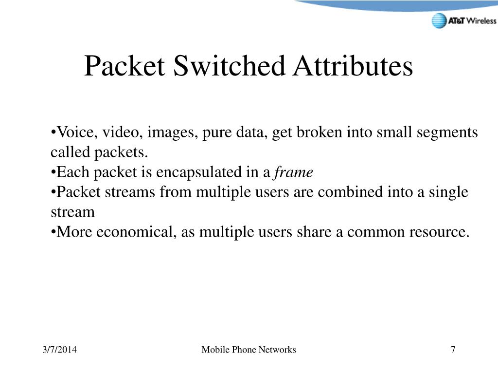 Packet Switched Attributes
