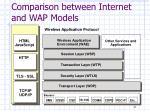 comparison between internet and wap models