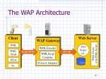 the wap architecture