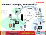 network topology user mobility