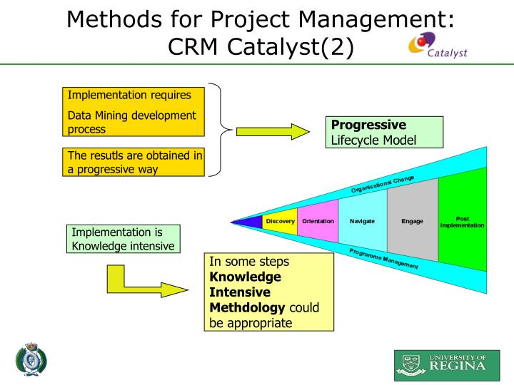Methods for Project Management: