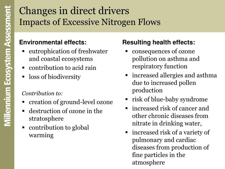 Environmental effects: