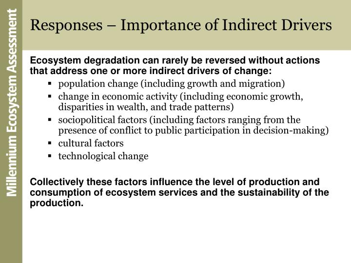 Responses – Importance of Indirect Drivers