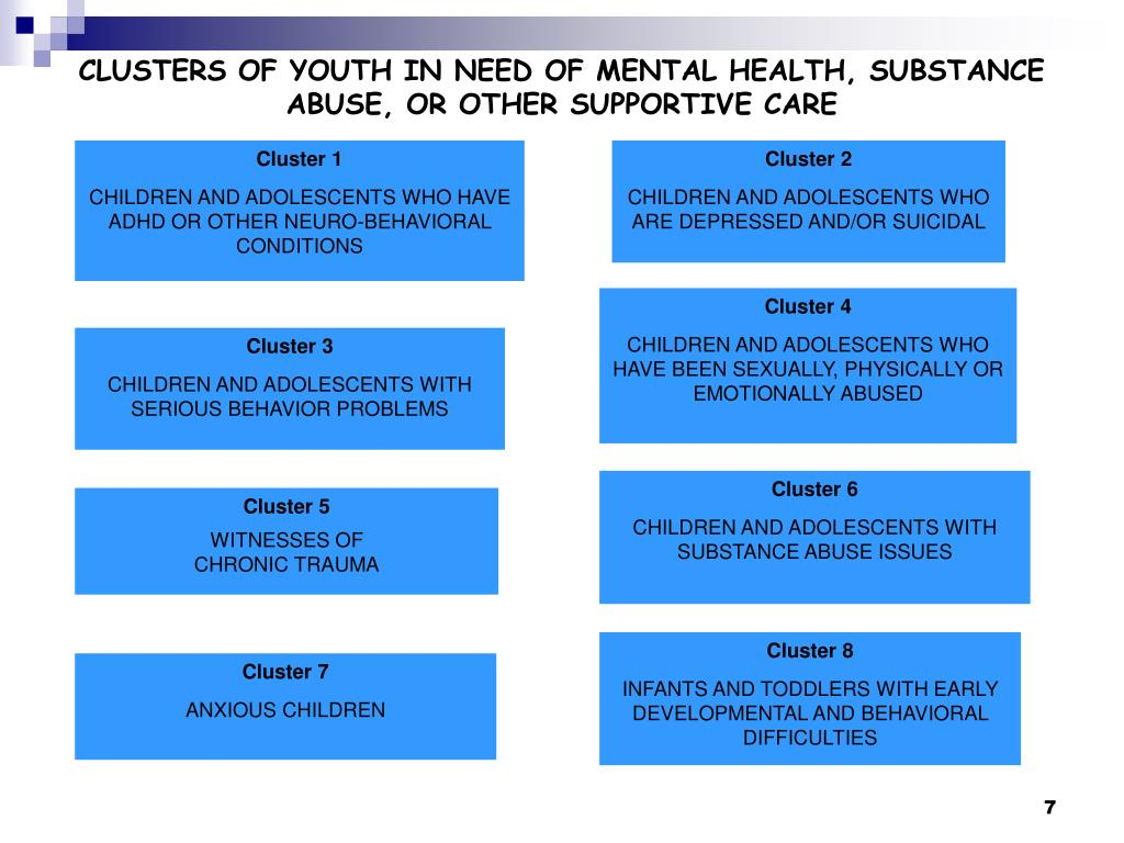 CLUSTERS OF YOUTH IN NEED OF MENTAL HEALTH, SUBSTANCE ABUSE, OR OTHER SUPPORTIVE CARE
