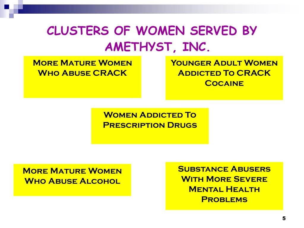 More Mature Women Who Abuse CRACK