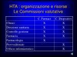 hta organizzazione e risorse le commissioni valutative