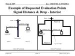 example of requested evaluation points signal distance drop interior