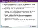 cloudmark collaborative security network