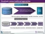 cloudmark versus traditional approaches