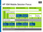 hp ism mobile solution focus