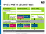 hp ism mobile solution focus19